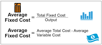 Average Fixed Cost - Definition, Formula, Examples