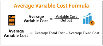 Average Variable Cost Formula - How to Calculate? (Examples)